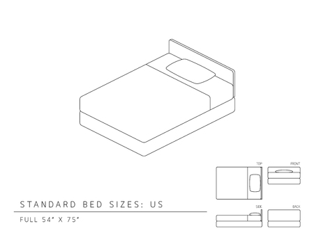 Standard bed sizes of us (United States of America) Full size 54 x 75 inches perspective 3d with dimension top front side and back view illustration outline set black and white color