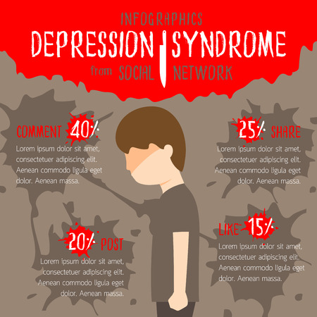 Depression Syndrome from social network infographics