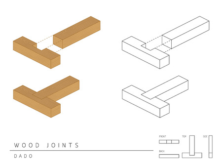 miter: Type of wood joint set Dado style, perspective 3d with top front side and back view isolated on white background Illustration