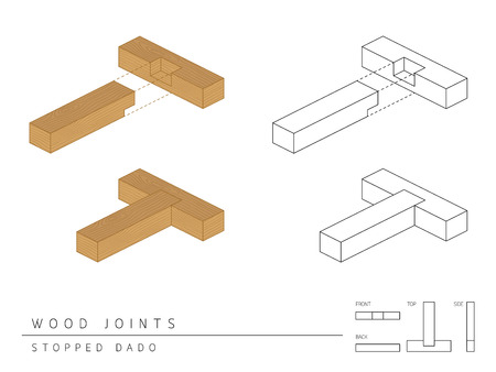 mitre: Type of wood joint set Stopped Dado style, perspective 3d with top front side and back view isolated on white background