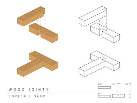 miter: Type of wood joint set Dovetail Dado style, perspective 3d with top front side and back view isolated on white background Illustration