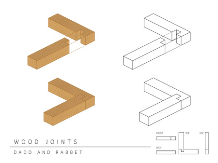 miter: Type of wood joint set Dado and Rabbet style, perspective 3d with top front side and back view isolated on white background
