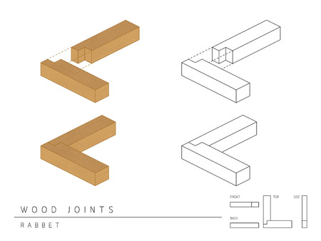 mitre: Type of wood joint set Rabbet style, perspective 3d with top front side and back view isolated on white background