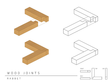 joinery: Type of wood joint set Rabbet style, perspective 3d with top front side and back view isolated on white background