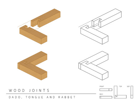 dado: Type of wood joint set Dado, Tongue and Rabbet style, perspective 3d with top front side and back view isolated on white background Illustration
