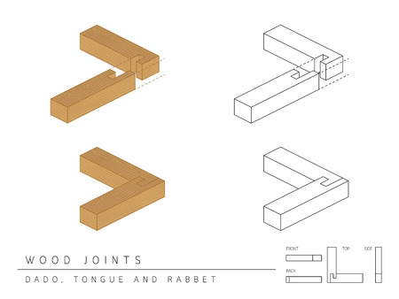 miter: Type of wood joint set Dado, Tongue and Rabbet style, perspective 3d with top front side and back view isolated on white background Illustration