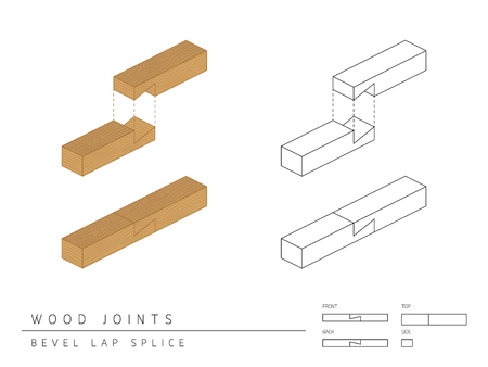 rabbet: Type of wood joint set Bevel Lap Splice style, perspective 3d with top front side and back view isolated on white background Illustration