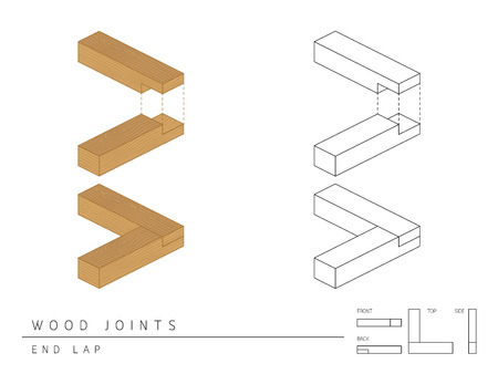 mitre: Type of wood joint set End Lap style, perspective 3d with top front side and back view isolated on white background