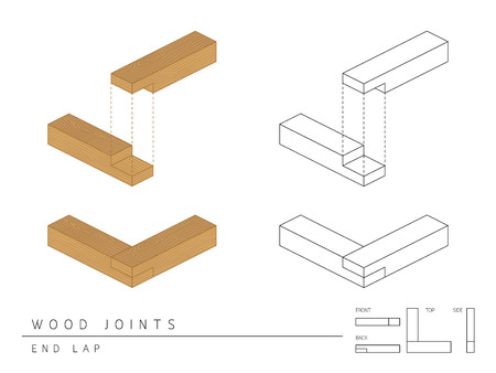 Type of wood joint set End Lap style, perspective 3d with top front side and back view isolated on white background