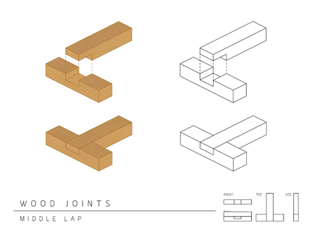 Type of wood joint set Middle Lap style, perspective 3d with top front side and back view isolated on white background