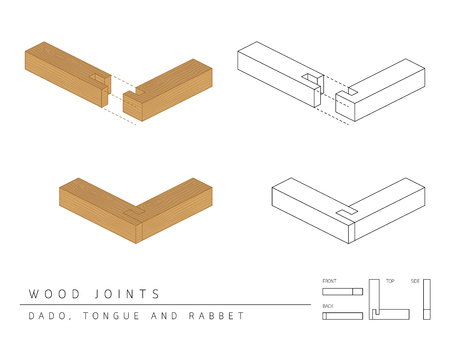 rabbet: Type of wood joint set Dado, Tongue and Rabbet style, perspective 3d with top front side and back view isolated on white background Illustration