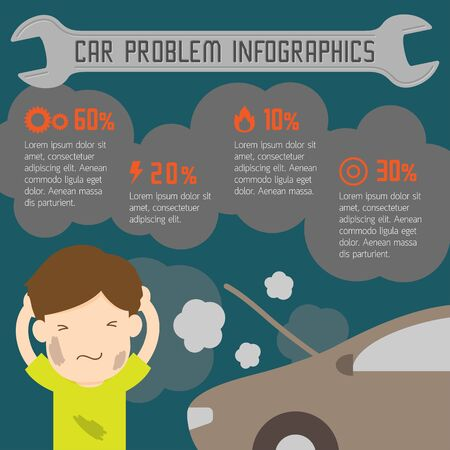 problem: Car problem infographics illustration Illustration