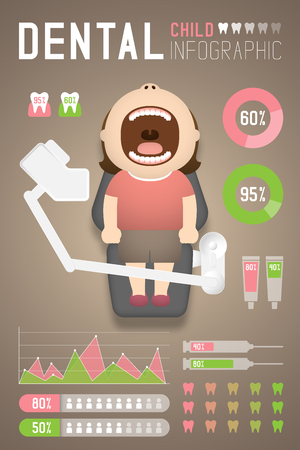 Dental info-graphic of girl child with dental unit illustration. Isolated on brown gradient background, with copy space.