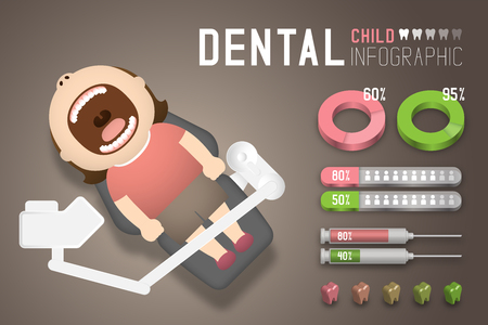 Dental infographic of Girl child with Dental Unit illustration isolated on brown gradient background, with copy space Vettoriali