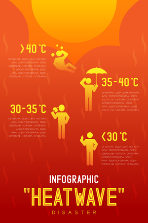 Disastro dell'ondata di caldo dell'uomo icona pittogramma design illustrazione infografica isolato su sfondo sfumato rosso arancio, con spazio di copia