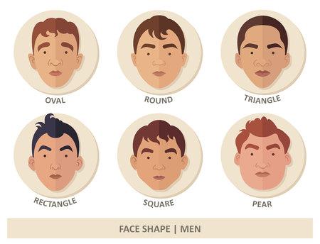 男性顔の形