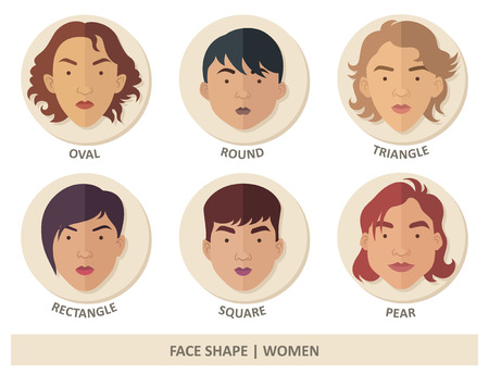 Women Face Shape