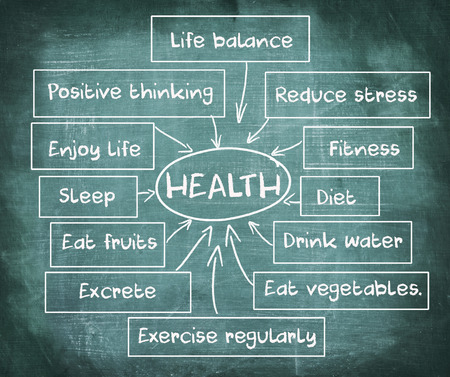 Diagram of HEALTH on blackboard 스톡 콘텐츠