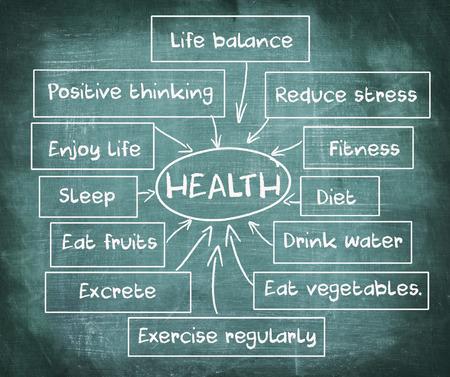 Diagram of HEALTH on blackboard Standard-Bild