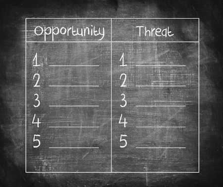 correlate: Opportunity and Threat list comparison on blackboard Stock Photo