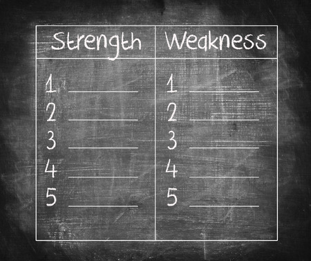 correlate: Strength and Weakness list comparison on blackboard Stock Photo