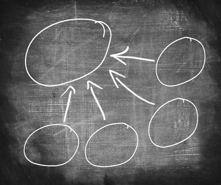 centralize: Writing component and conclusion diagram on blackboard Stock Photo