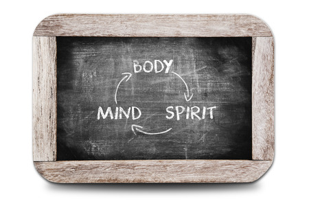 Relationship of BODY, MIND and SPIRIT written on the blackboard