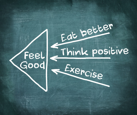 feeling positive: Positive thinking, Eexercise, Eat better - concept of Feeling Good, drawing with white chalk on blackboard   Stock Photo