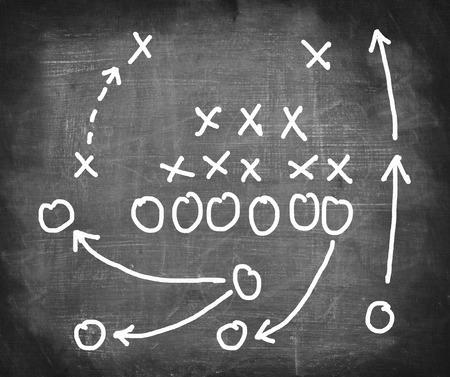 Plan van een voetbalwedstrijd op een schoolbord.