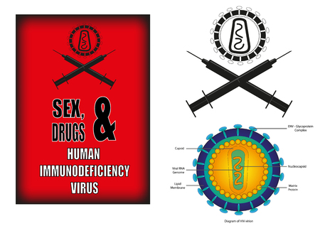 immunodeficiency: addiction is the cause of Contracting the human immunodeficiency virus. HIV