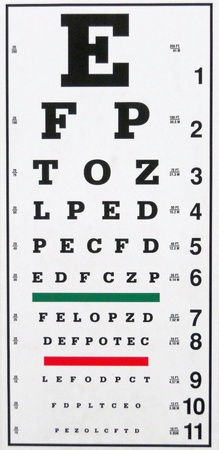eye chart: An typical Eye Chart used for determining Visual Acuity. Stock Photo