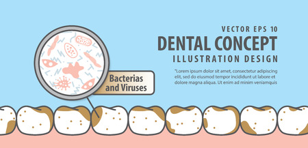 Banner Bacterias and viruses with dirty teeth illustration vector on blue background. Dental concept.