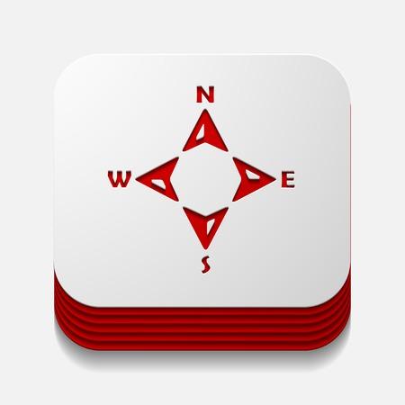 azimuth: square button: compass