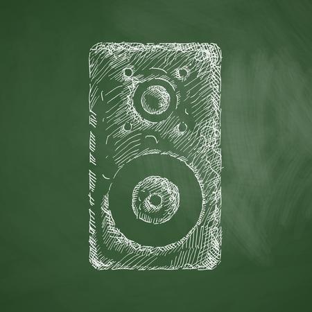 sounding: dynamic icon