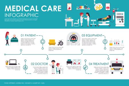 Hospital clinic interior flat medical concept web vector illustration. Patient, medical equipment, doctor, treatment. Presentation timeline 일러스트