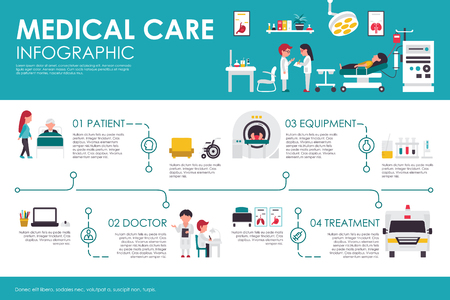 insurance concepts: Hospital clinic interior flat medical concept web vector illustration. Patient, medical equipment, doctor, treatment. Presentation timeline Illustration