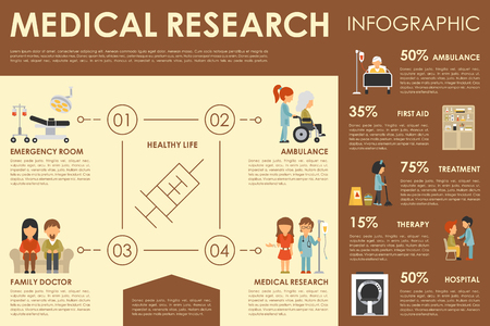 emergency room: Medical research flat web infographic. Syringe Doctor Nurse Ambulance Hospital MRI vector icons. Medicine options design concept presentation Illustration