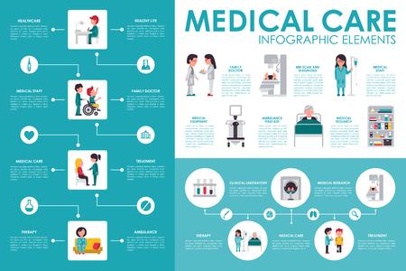 clinical laboratory: Medical care concept Hospital flat web vector illustration. Patient, nurse, clinical laboratory, doctor, treatment. Presentation timeline infographic Illustration