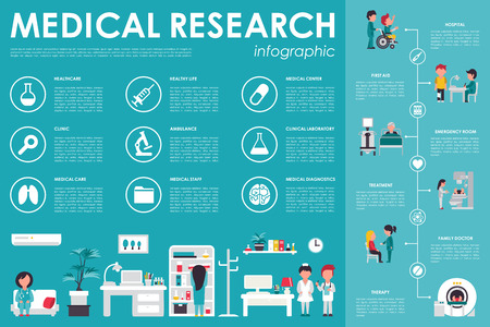 emergency room: Medical Research flat web infographic. Clinic Interior Doctor Therapy First Aid Hospital vector icons. Medicine options design concept presentation