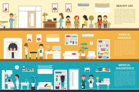 tomography: Healthy Life Medical Research Diagnostics flat hospital interior concept web vector illustration. Doctor, Nurse, Queue, Clinic. Medicine service presentation