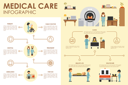 Medical care concept Hospital flat web vector illustration. Patient, nurse, clinical laboratory, doctor, treatment. Presentation timeline infographic 向量圖像
