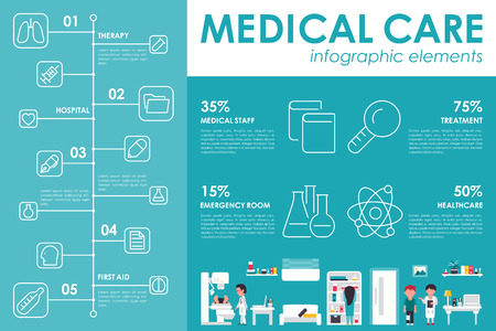 patient chart: Medical care concept Hospital flat web vector illustration. Patient, nurse, clinical laboratory, doctor, treatment. Presentation timeline infographic Illustration