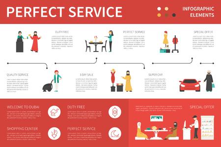 ilustración vectorial plana perfecta Servicio infografía. Presentación Concepto editable