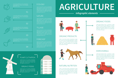 tillage: Agriculture infographic flat vector illustration. Editable Presentation Concept