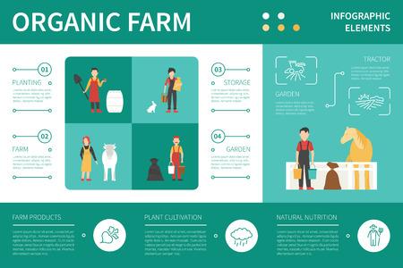 labranza: Organic Farm infografía ilustración vectorial plana. Presentación Concepto editable Vectores