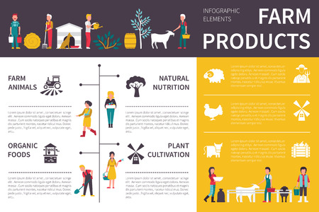 tillage: Farm Products infographic flat vector illustration. Editable Presentation Concept