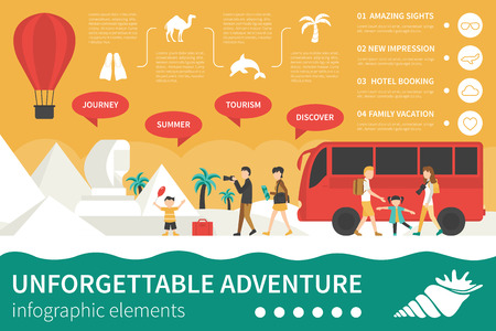 Unforgettable Adventure infographic flat vector illustration. Editable Presentation Concept Illustration
