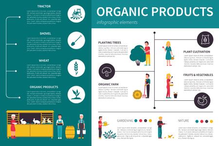 tillage: Organic Products infographic flat vector illustration. Editable Presentation Concept Illustration