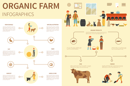 tillage: Organic Farm infographic flat vector illustration. Editable Presentation Concept