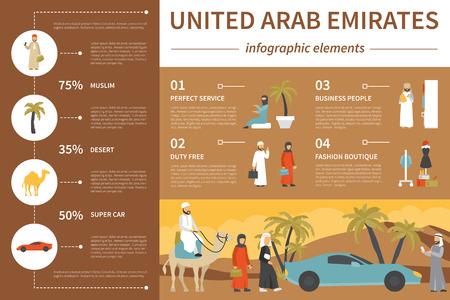united arab emirate: United Arab Emirates infographic flat vector illustration. Editable Presentation Concept